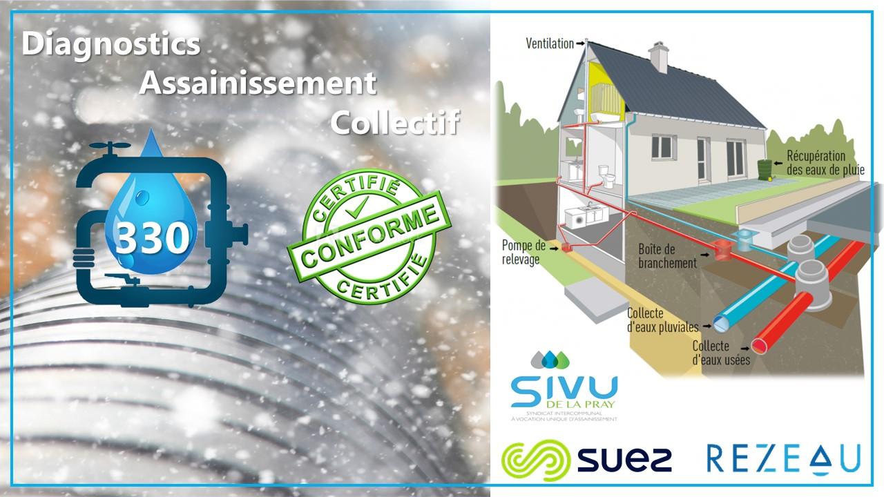Contrôles de conformité des branchements au réseau d'assainissement collectif sur le territoire du SIVU de la PRAY (Rhône) : 330 diagnostics réalisés en 2021